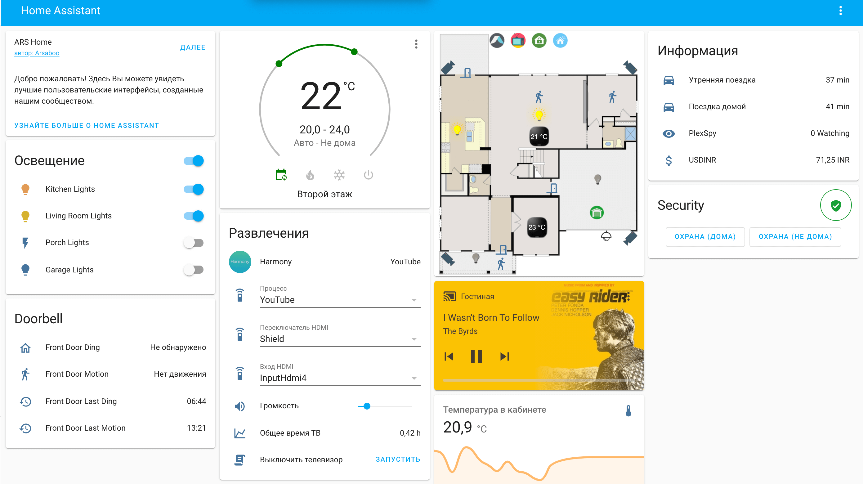 Панель управления Home Assistant